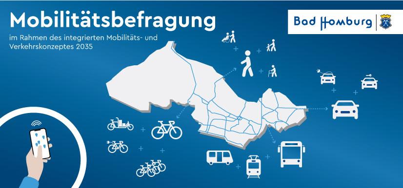 Flyer zur Mobilitätsbefraung