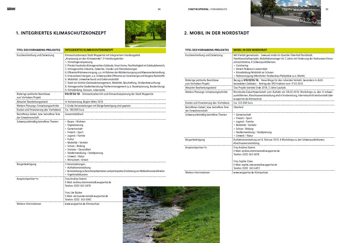 """Bild der Projektsteckbriefe des Integrierten Klimaschutzkonzeptes und des Projektes """"Mobil in der Nordstadt"""" entnommen aus der Druckversion der Vorhabenliste"""